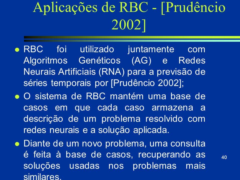 Aplicações de RBC - [Prudêncio 2002]